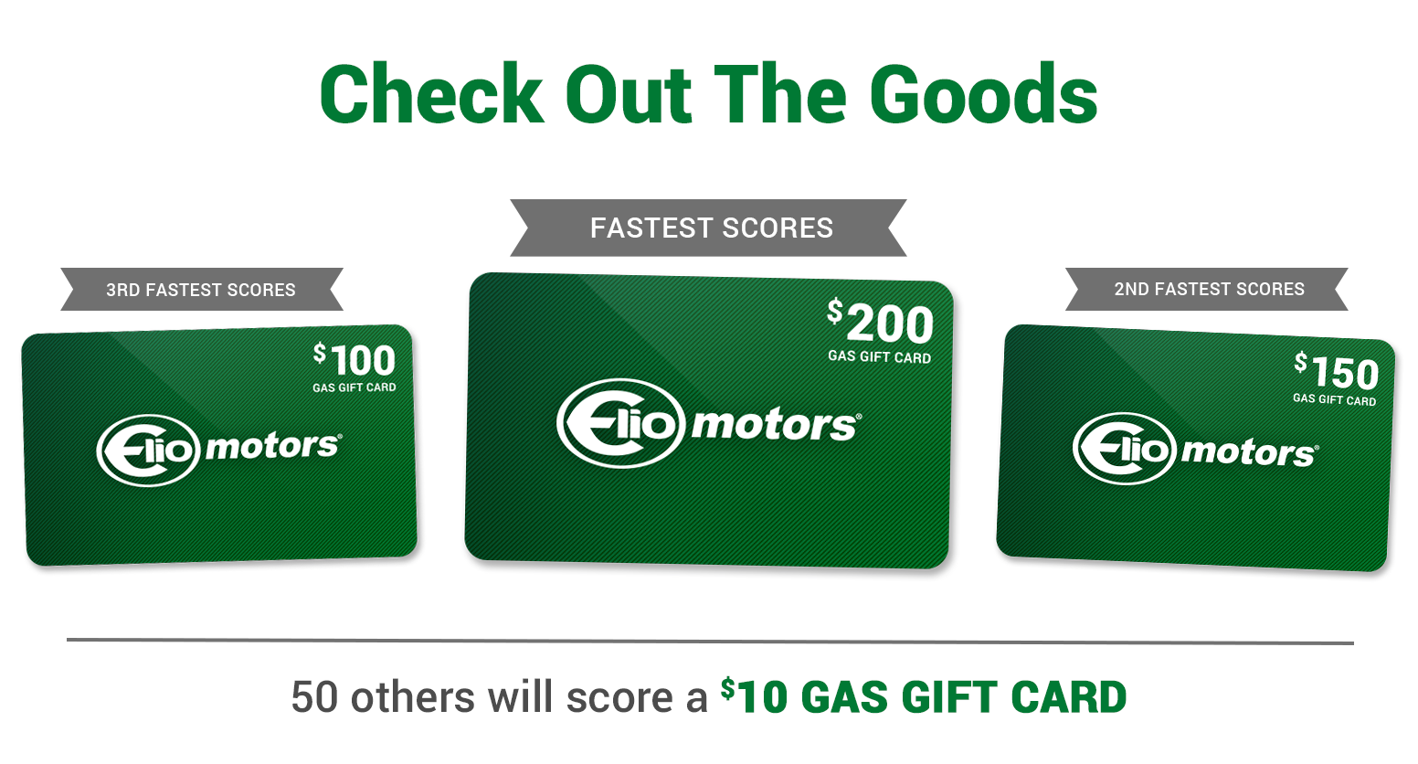 Fastest person scores $200 Gas Gift Card, next fastest scores a $150 Gas Gift Card, third fastest scores a $100 Gas Gift Card